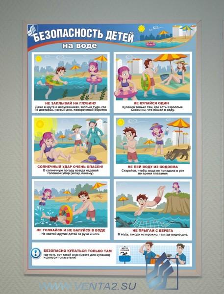 Безопасность на воде школьников в картинках